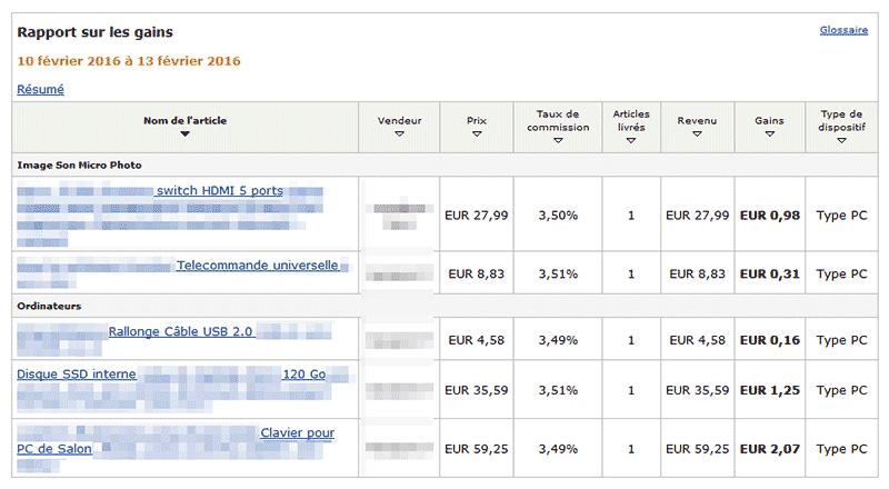 Rapport des gains Amazon partenaires depuis site bxnxg.com